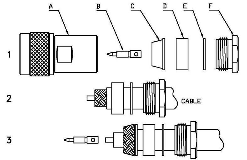 ALFA'R INSTRUCCIONES PELADO CONECTORES RF